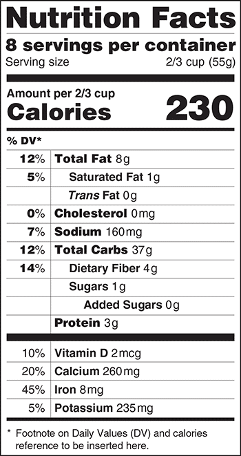 Do Food Labels Really Matter? by Real Mom Nutrition