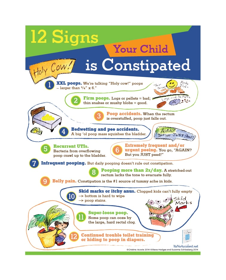 12 Signs Your Child is Constipated (And What To Do) - Real