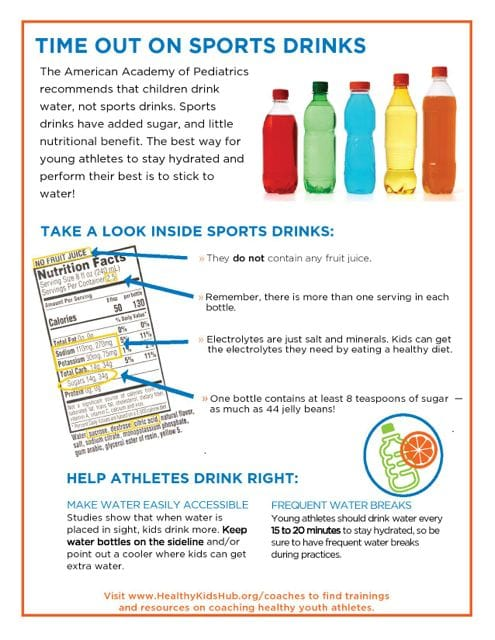 Time out on Sports drinks
