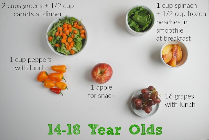 How many fruits and vegetables kids need every day