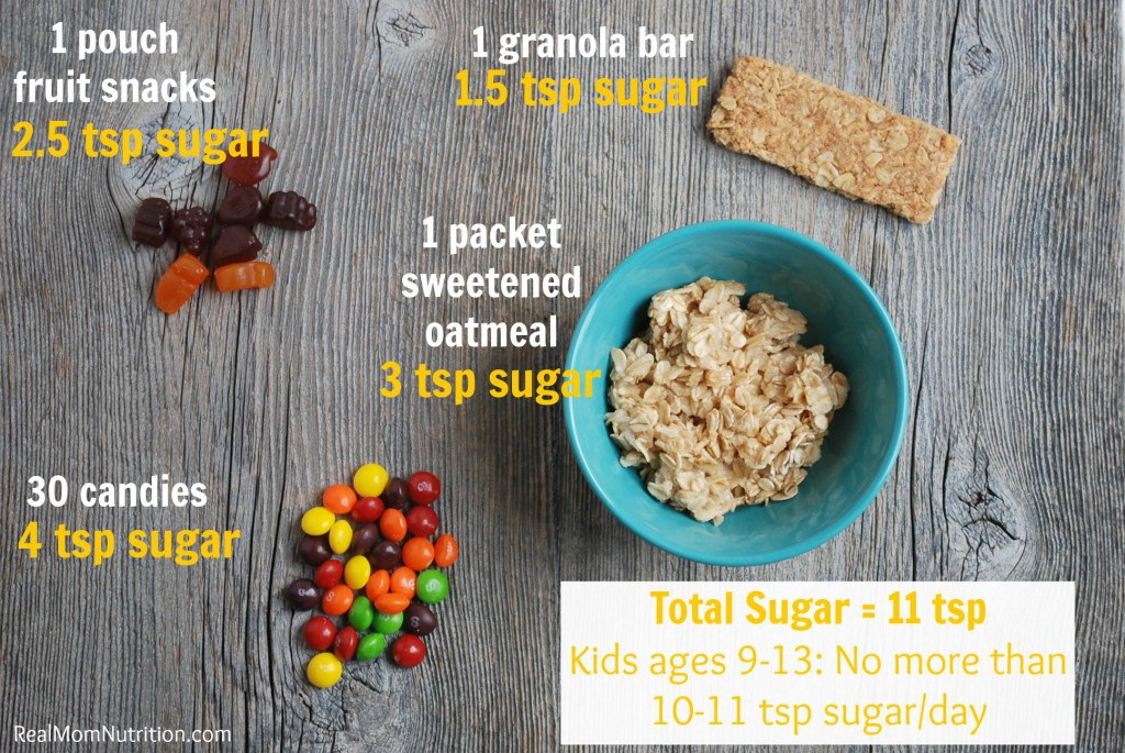 What A Day's Worth of Added Sugar Really Looks Like For Kids -- Real Mom Nutrition